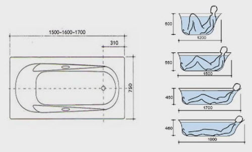 Расчет оптимальных размеров ванной