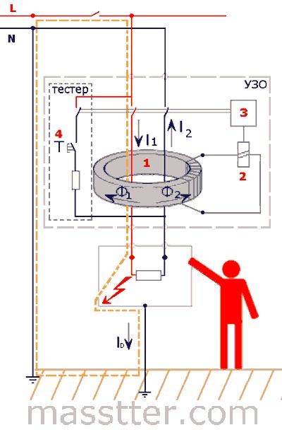 Узо схема