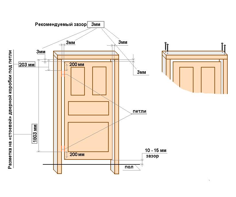 Разметка межкомнатной двери - нажмите для увеличения. установка межкомнатных дверей своими руками.