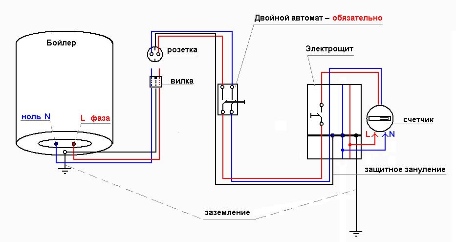 Электрические схемы подключения водонагревателей.