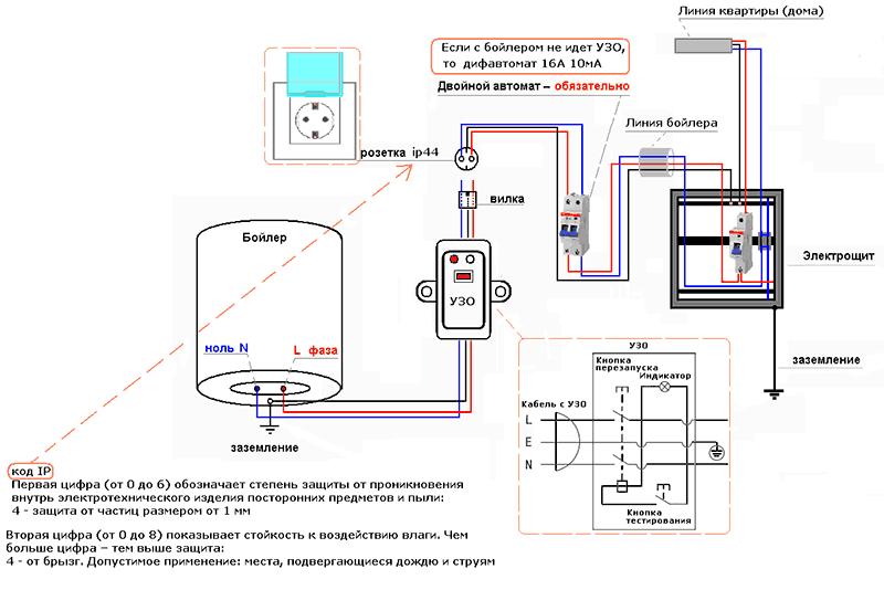 Электросхема подключения бойлера с элементами защиты