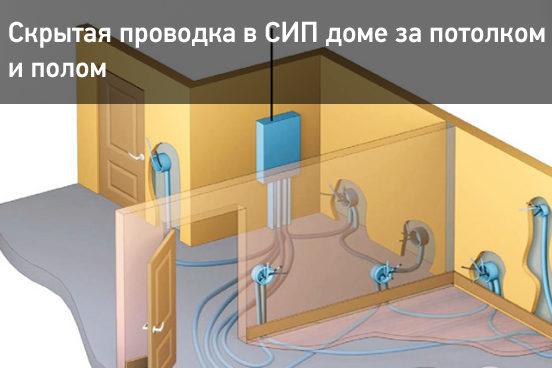 Сип проводка