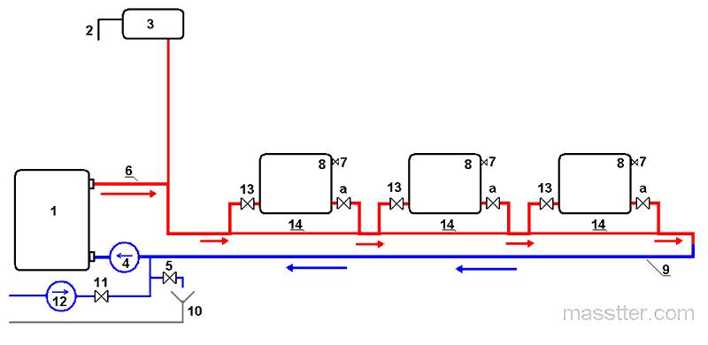 """Например: если подключение радиаторов осуществлено трубой 3/4 """", то байпас нужно делать из трубы 1/2 """"."""