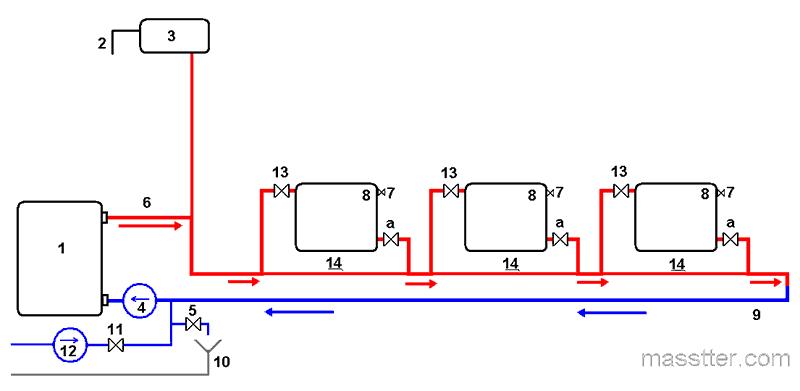 Отопление частного дома своими руками: схемы. - m 62