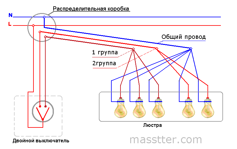Наглядная схема подключения