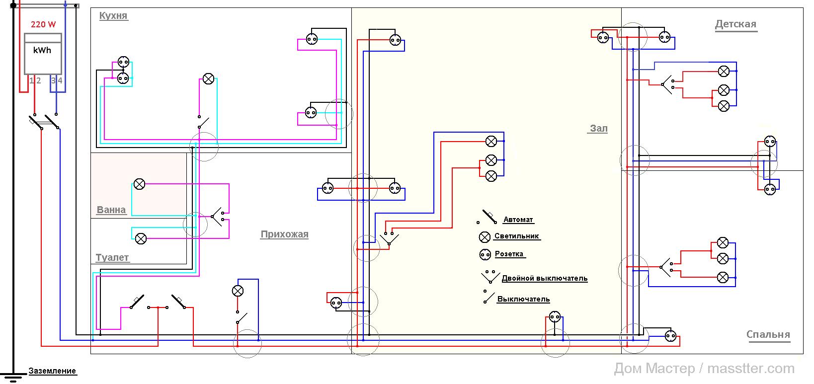 Схемы электропроводки на даче своими руками