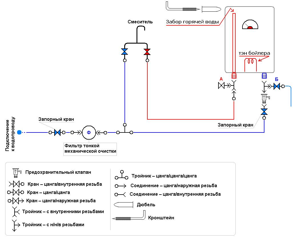 Монтажная схема подключения бойлера