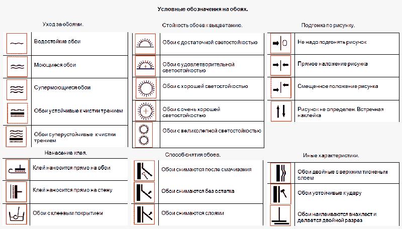 xarakteristiki-oboev110