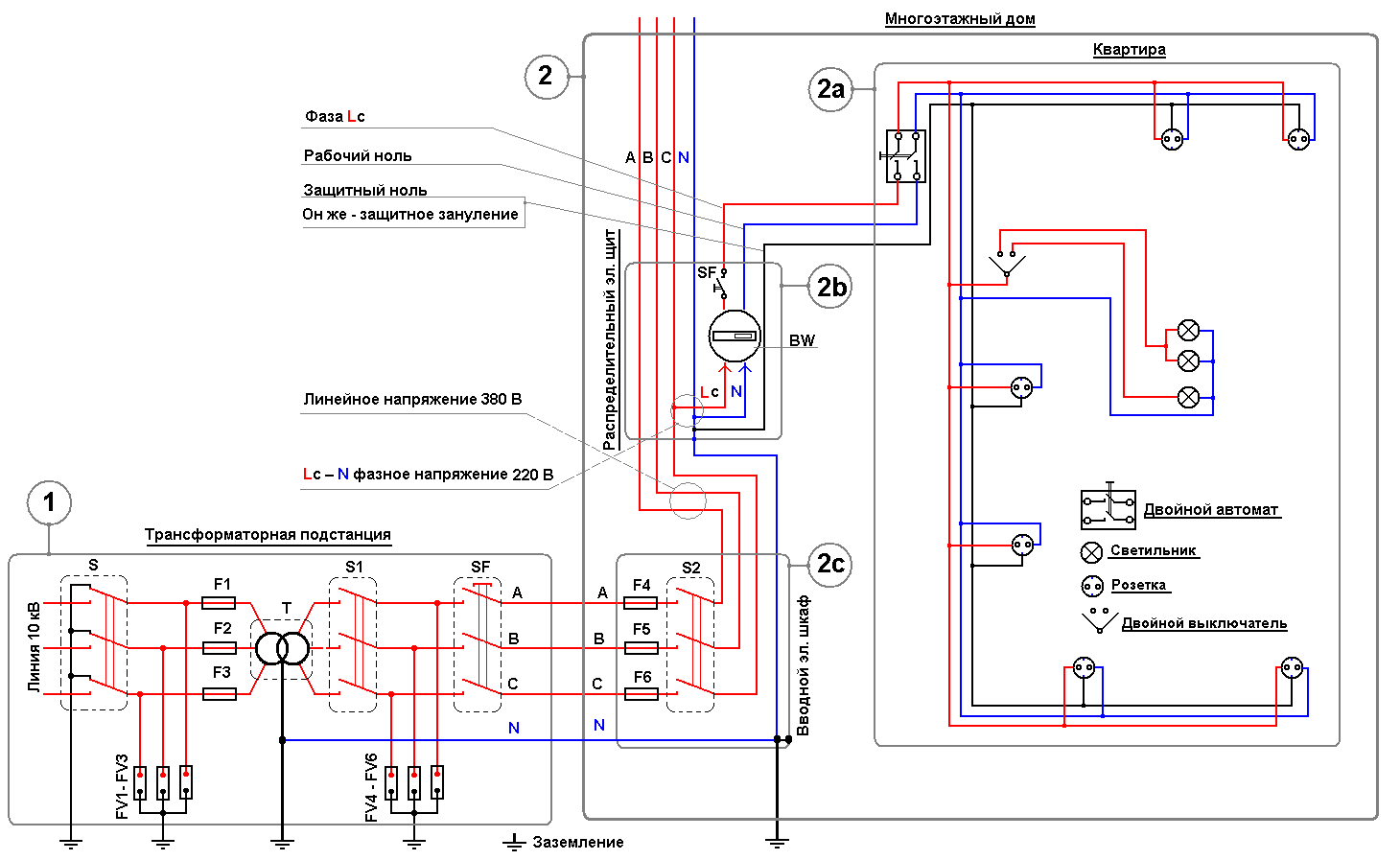Схема заземляющего устройства электроустановок4