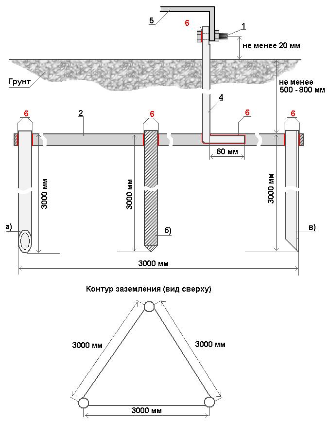Контур заземления | Схема