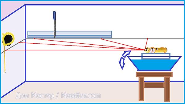 Отбиваем горизонт с помощью лазерной указки