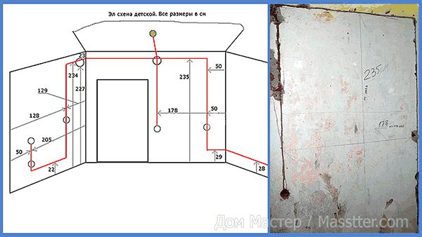 Как составить схему скрытой разметки по факту штробы