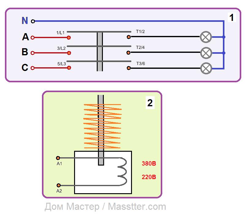Наглядная схема магнитного пускателя, контактора