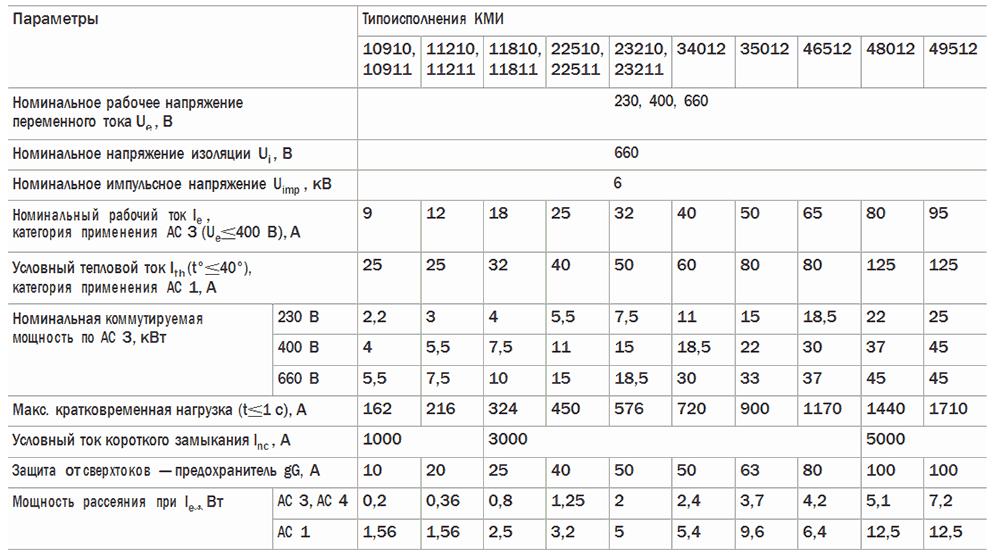КМИ | Технические характеристики силовой цепи
