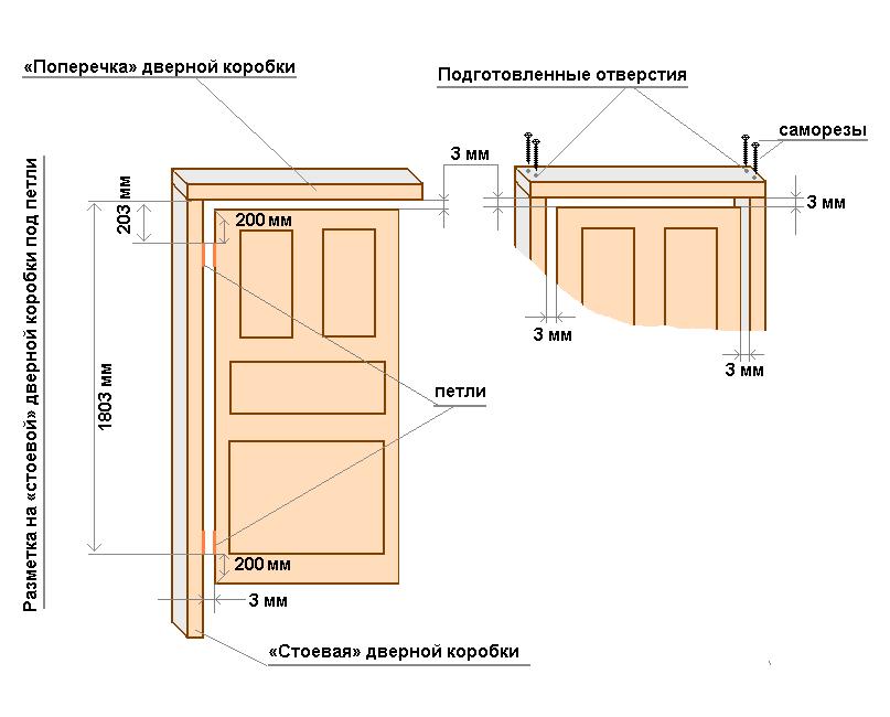 Установка межкомнатных дверей   Сборка дверной коробки