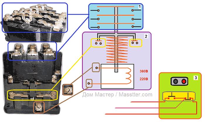 Подключение магнитного пускателя