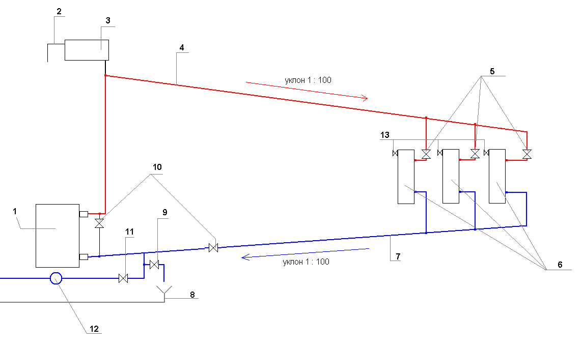 Схема установки котла отопления c природной циркуляцией теплоносителя