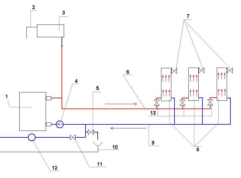 Двухтрубная схема установки котла с водонагревателем в системе отопления с принудительной циркуляцией теплоносителя