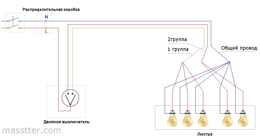 Подключение пятирожковой люстры