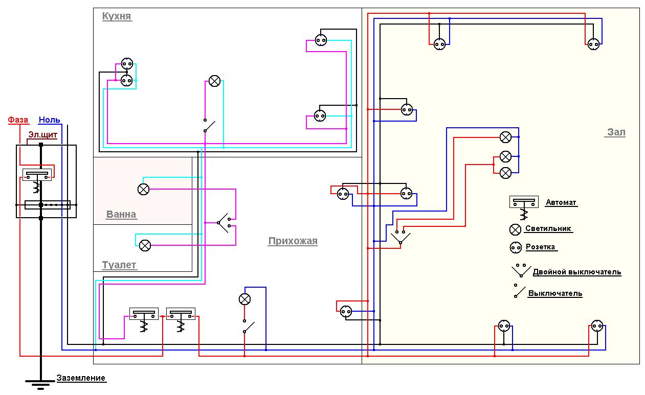 Схема электропроводки однокомнатной квартиры