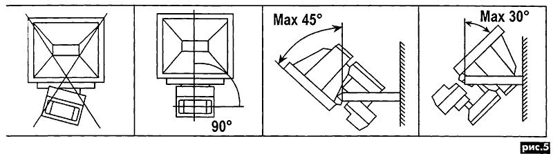 Рекомендуемые и допустимые наклоны комплекта согласно инструкции